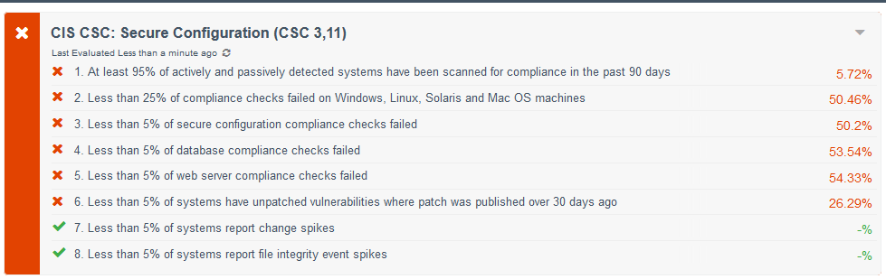 CIS CSC: Secure Configuration (CSC 3,11) ARC
