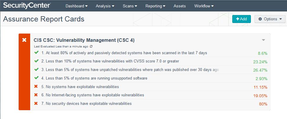 CIS CSC Vulnerability Management Assurance Report Card