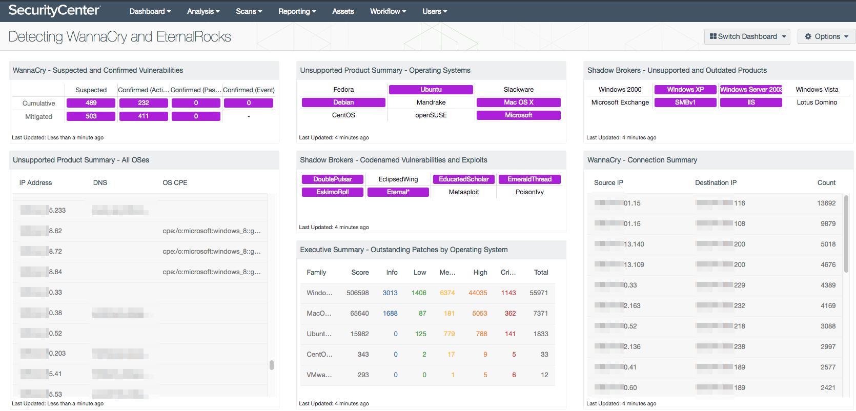 Detecting WannaCry and EternalRocks dashboard