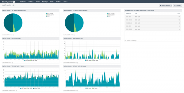 Netflow_Monitor_Dashboard